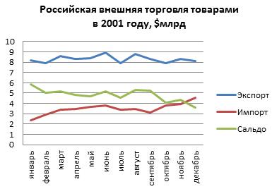 внешняя торговля россии в 19 веке реферат